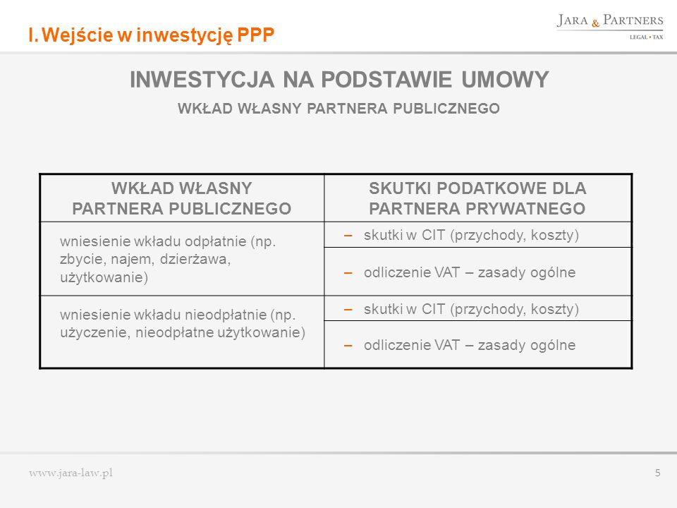 www.jara-law.pl 5 INWESTYCJA NA PODSTAWIE UMOWY WKŁAD WŁASNY PARTNERA PUBLICZNEGO SKUTKI PODATKOWE DLA PARTNERA PRYWATNEGO wniesienie wkładu odpłatnie
