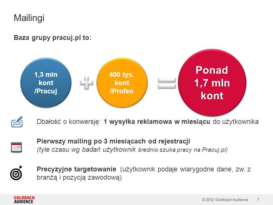 Niestandardowe formy reklamowe © 2012 Goldbach Audience8 Reklama w godzinach 9-17 Większość użytkowników Pracuj.pl to osoby pracujące oglądające serwis w godzinach pracy (szczyt oglądalności serwisu przypada na godziny 9-17).
