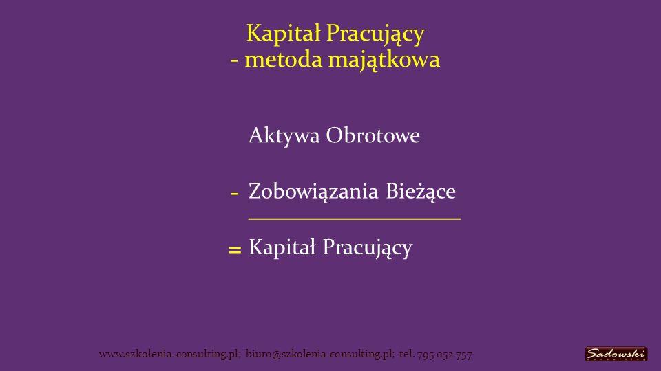 Kapitał Stały - Aktywa Trwałe = Kapitał pracujący www.szkolenia-consulting.pl; biuro@szkolenia-consulting.pl; tel.