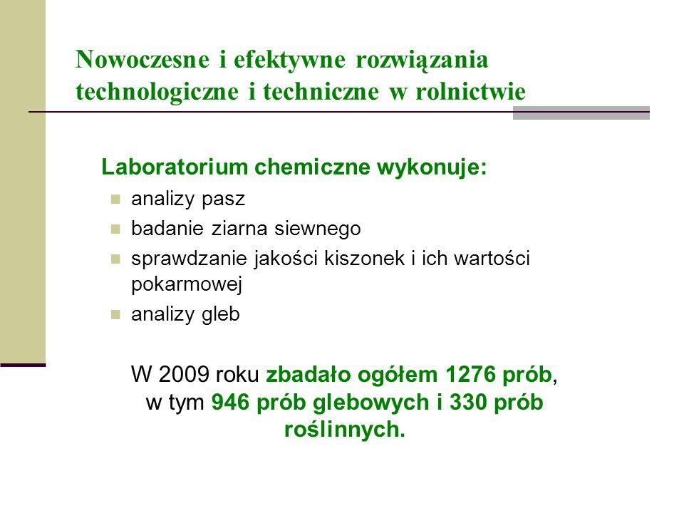 Nowoczesne i efektywne rozwiązania technologiczne i techniczne w rolnictwie Laboratorium chemiczne wykonuje: analizy pasz badanie ziarna siewnego spra