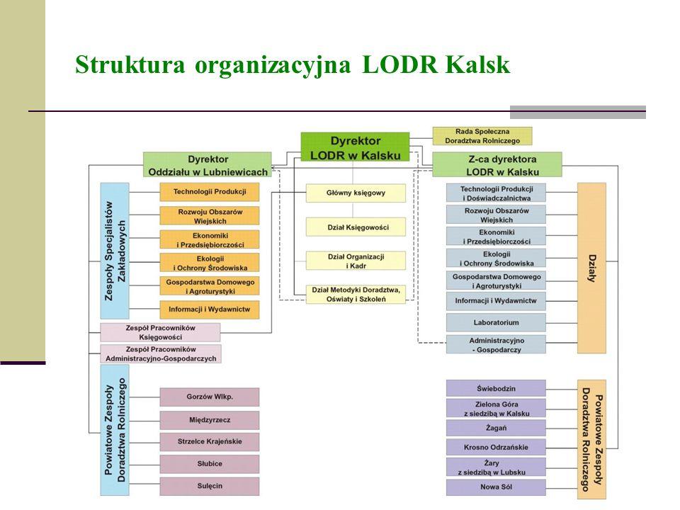 Podział województwa lubuskiego na Powiatowe Zespoły Doradztwa Rolniczego Lubuski Ośrodek Doradztwa Rolniczego w Kalsku zatrudnia 165 pracowników, w tym bezpośrednio w doradztwie pracuje 98 osób.