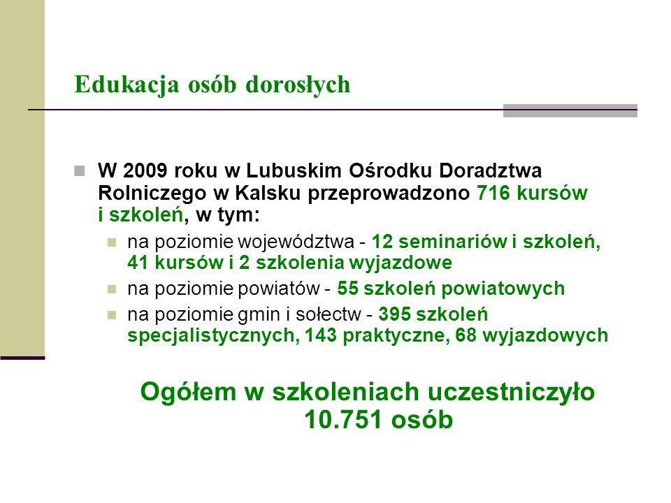 Edukacja osób dorosłych W 2009 roku w Lubuskim Ośrodku Doradztwa Rolniczego w Kalsku przeprowadzono 716 kursów i szkoleń, w tym: na poziomie województ