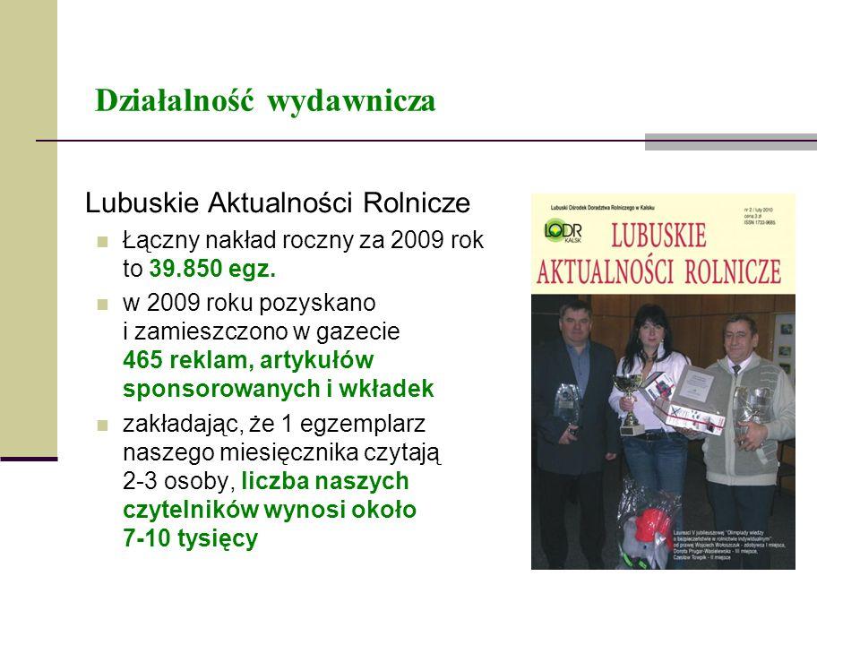 Działalność wydawnicza Lubuskie Aktualności Rolnicze Łączny nakład roczny za 2009 rok to 39.850 egz. w 2009 roku pozyskano i zamieszczono w gazecie 46