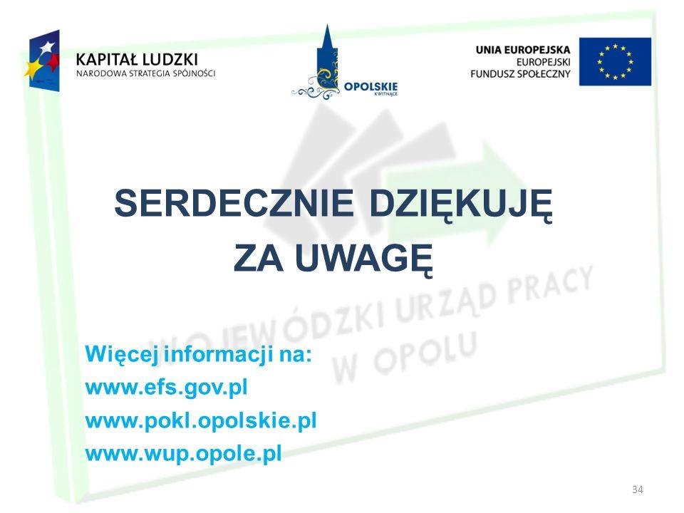 SERDECZNIE DZIĘKUJĘ ZA UWAGĘ Więcej informacji na: www.efs.gov.pl www.pokl.opolskie.pl www.wup.opole.pl 34