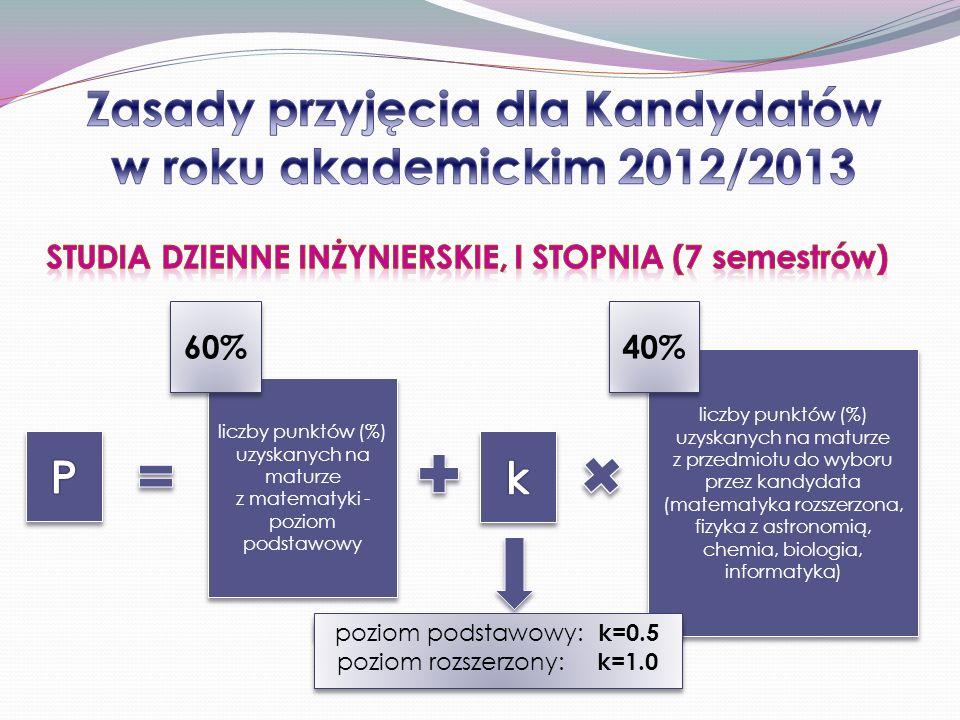 liczby punktów (%) uzyskanych na maturze z przedmiotu do wyboru przez kandydata (matematyka rozszerzona, fizyka z astronomią, chemia, biologia, informatyka) 40% liczby punktów (%) uzyskanych na maturze z matematyki - poziom podstawowy 60% poziom rozszerzony: k=1 poziom podstawowy: k=0.5 poziom rozszerzony: k=1.0 poziom podstawowy: k=0.5 poziom rozszerzony: k=1.0