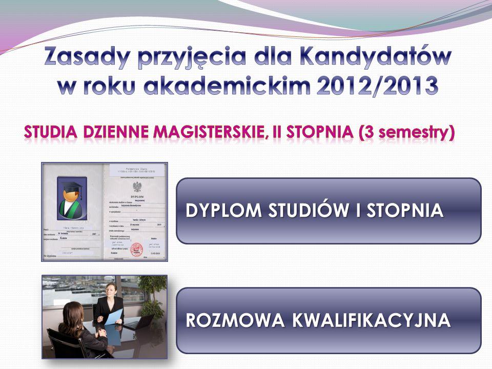 DYPLOM STUDIÓW I STOPNIA ROZMOWA KWALIFIKACYJNA Maria Malinowska 1234567 prof.