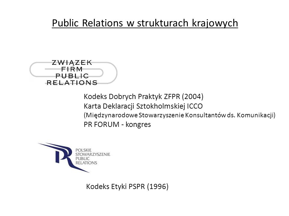 Kodeks Dobrych Praktyk ZFPR (2004) Karta Deklaracji Sztokholmskiej ICCO (Międzynarodowe Stowarzyszenie Konsultantów ds. Komunikacji) PR FORUM - kongre