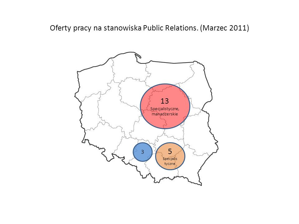 Oferty pracy na stanowiska Public Relations. (Marzec 2011) 13 Specjalistyczne, manadżerskie 5 Specjalis tyczne 3