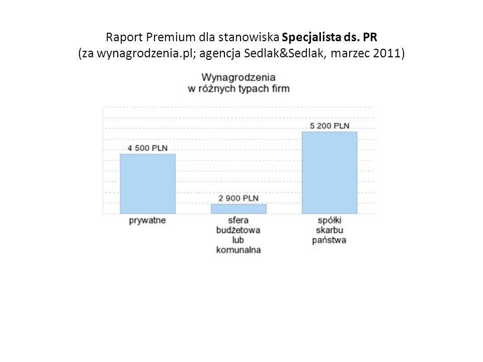 Raport Premium dla stanowiska Specjalista ds. PR (za wynagrodzenia.pl; agencja Sedlak&Sedlak, marzec 2011)