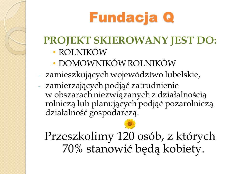 Fundacja Q CEL PROJEKTU Zdobycie nowego zawodu do 31.03.2012 r.