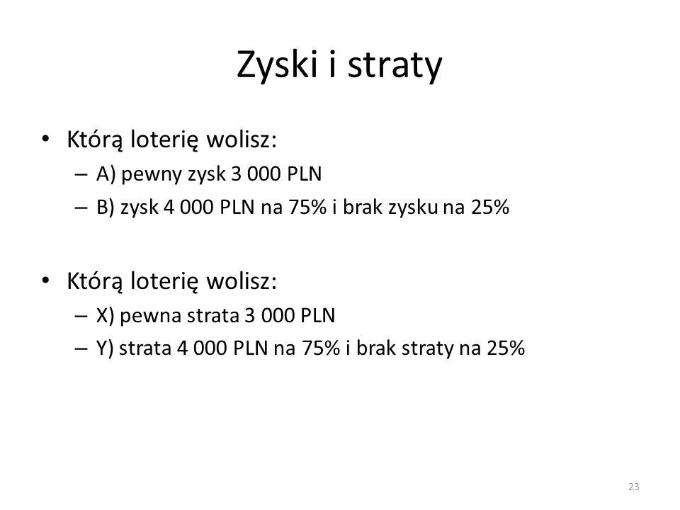 Zyski i straty Którą loterię wolisz: – A) pewny zysk 3 000 PLN – B) zysk 4 000 PLN na 75% i brak zysku na 25% Którą loterię wolisz: – X) pewna strata 3 000 PLN – Y) strata 4 000 PLN na 75% i brak straty na 25% 23