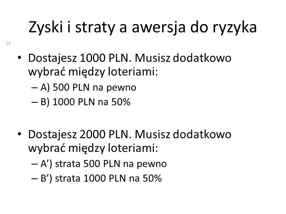 Zyski i straty a awersja do ryzyka Dostajesz 1000 PLN. Musisz dodatkowo wybrać między loteriami: – A) 500 PLN na pewno – B) 1000 PLN na 50% Dostajesz