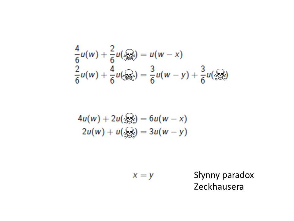 Słynny paradox Zeckhausera