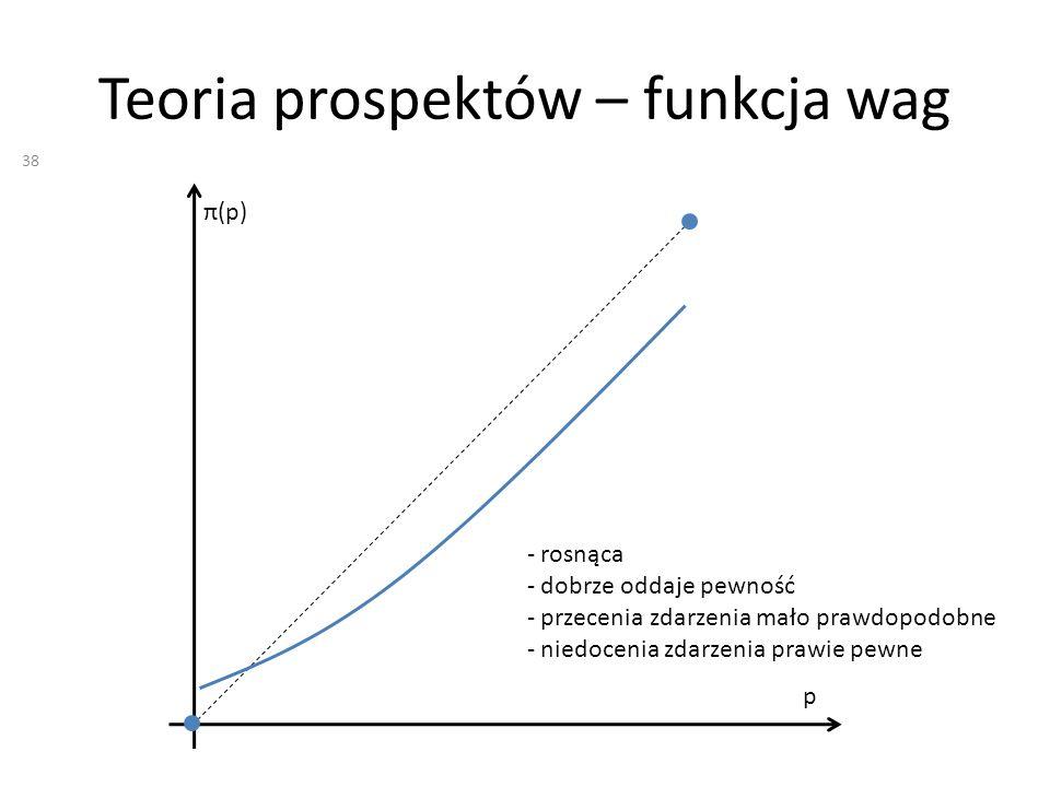 Teoria prospektów – funkcja wag p π(p) - rosnąca - dobrze oddaje pewność - przecenia zdarzenia mało prawdopodobne - niedocenia zdarzenia prawie pewne 38