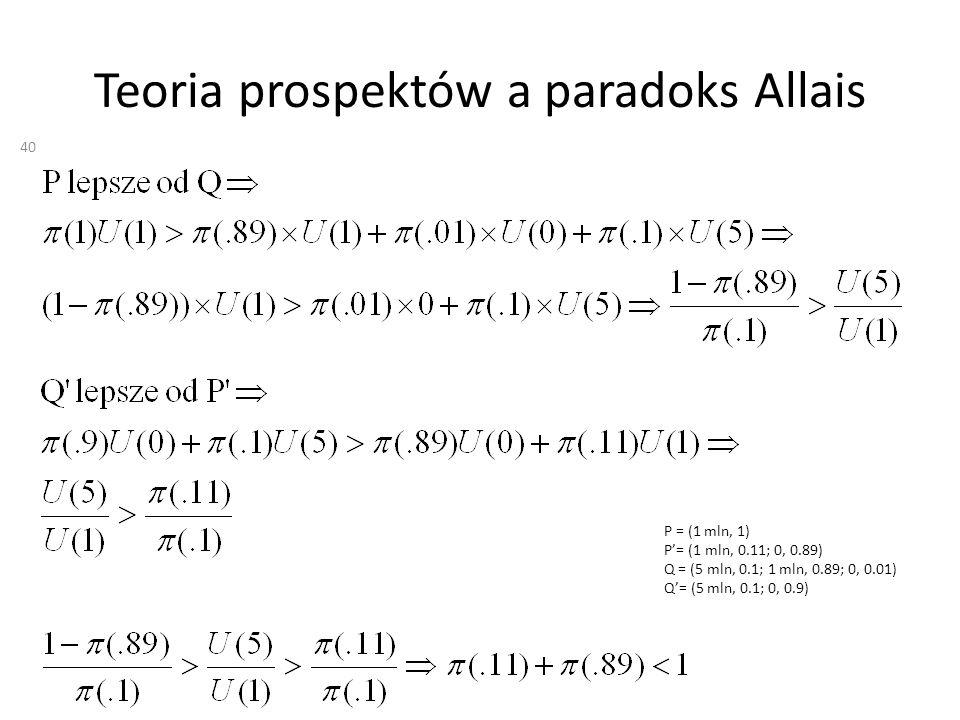 Teoria prospektów a paradoks Allais 40 P = (1 mln, 1) P= (1 mln, 0.11; 0, 0.89) Q = (5 mln, 0.1; 1 mln, 0.89; 0, 0.01) Q= (5 mln, 0.1; 0, 0.9)