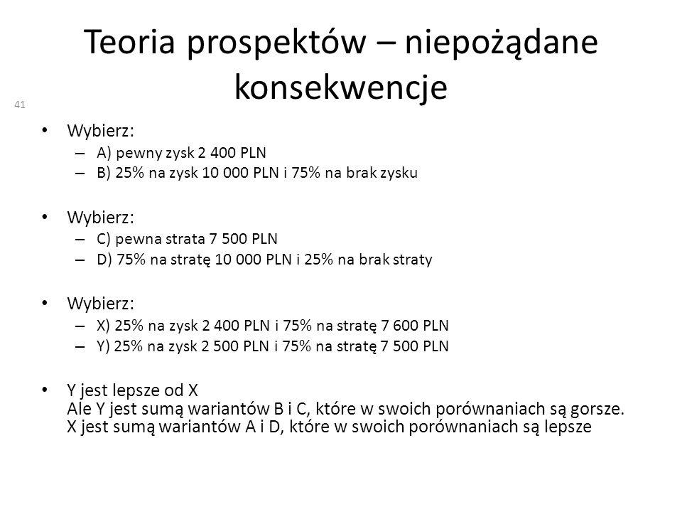 Teoria prospektów – niepożądane konsekwencje Wybierz: – A) pewny zysk 2 400 PLN – B) 25% na zysk 10 000 PLN i 75% na brak zysku Wybierz: – C) pewna strata 7 500 PLN – D) 75% na stratę 10 000 PLN i 25% na brak straty Wybierz: – X) 25% na zysk 2 400 PLN i 75% na stratę 7 600 PLN – Y) 25% na zysk 2 500 PLN i 75% na stratę 7 500 PLN Y jest lepsze od X Ale Y jest sumą wariantów B i C, które w swoich porównaniach są gorsze.