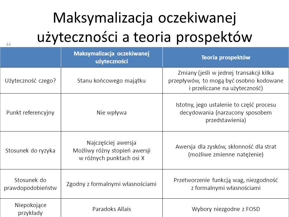 Maksymalizacja oczekiwanej użyteczności a teoria prospektów Maksymalizacja oczekiwanej użyteczności Teoria prospektów Użyteczność czego?Stanu końcoweg