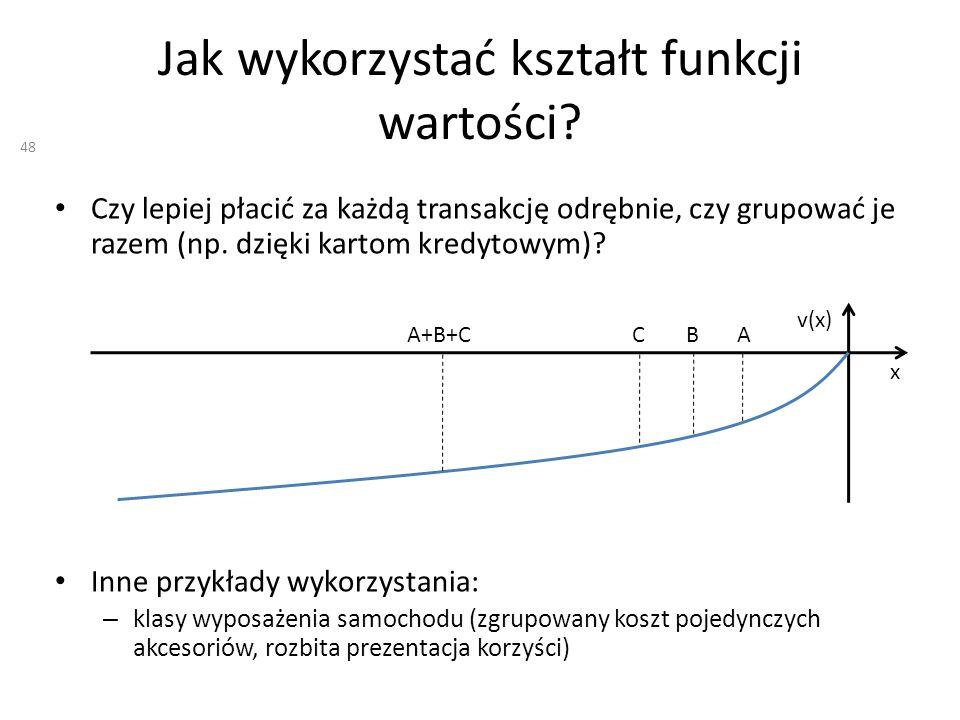 Jak wykorzystać kształt funkcji wartości.
