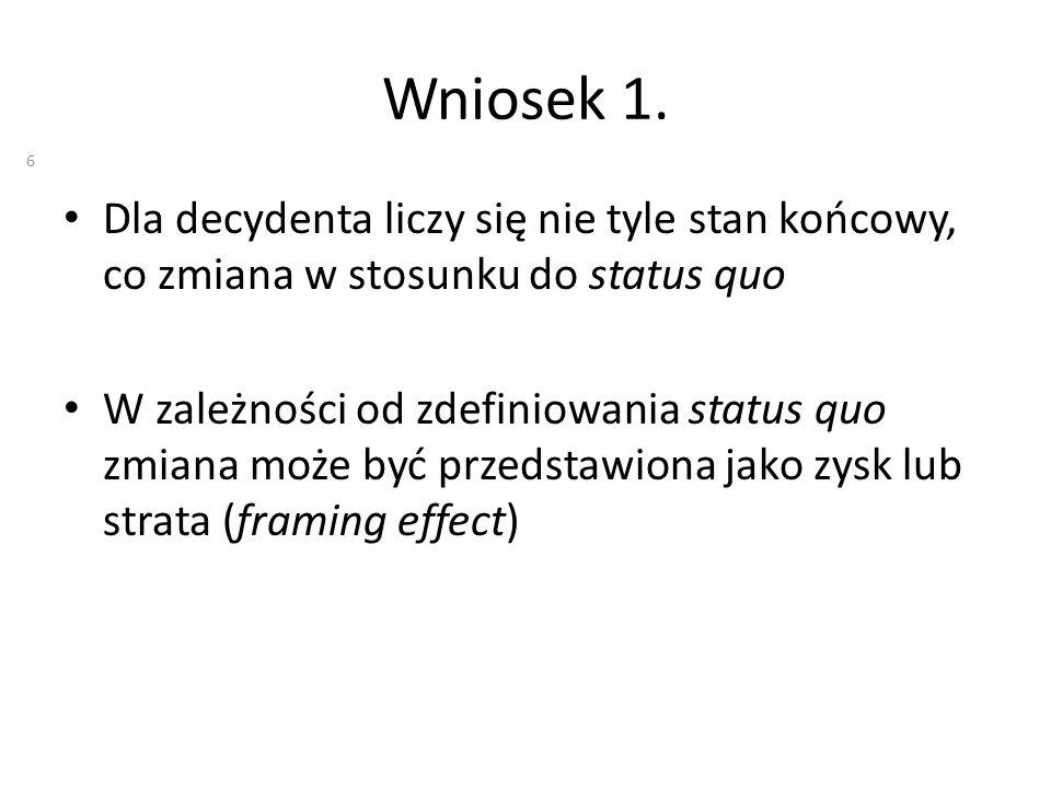 Wniosek 1.