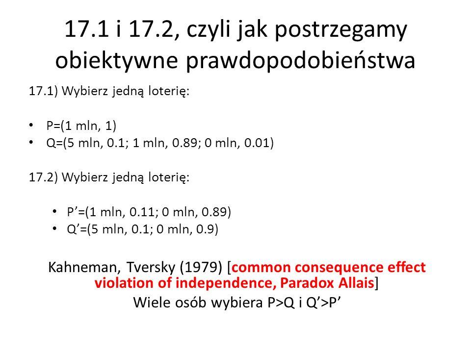 17.1 i 17.2, czyli jak postrzegamy obiektywne prawdopodobieństwa 17.1) Wybierz jedną loterię: P=(1 mln, 1) Q=(5 mln, 0.1; 1 mln, 0.89; 0 mln, 0.01) 17.2) Wybierz jedną loterię: P=(1 mln, 0.11; 0 mln, 0.89) Q=(5 mln, 0.1; 0 mln, 0.9) Kahneman, Tversky (1979) [common consequence effect violation of independence, Paradox Allais] Wiele osób wybiera P>Q i Q>P