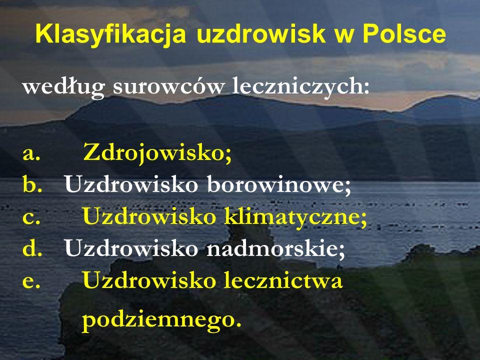 Klasyfikacja uzdrowisk w Polsce według surowców leczniczych: a. Zdrojowisko; b. Uzdrowisko borowinowe; c. Uzdrowisko klimatyczne; d. Uzdrowisko nadmor