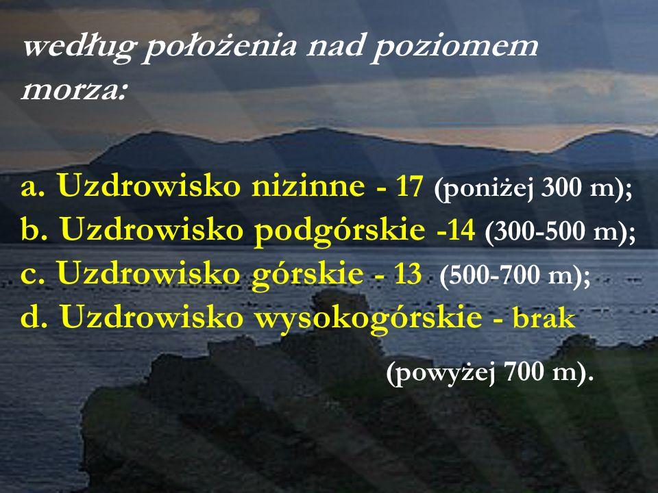 według położenia nad poziomem morza: a. Uzdrowisko nizinne - 17 (poniżej 300 m); b. Uzdrowisko podgórskie -14 (300-500 m); c. Uzdrowisko górskie - 13