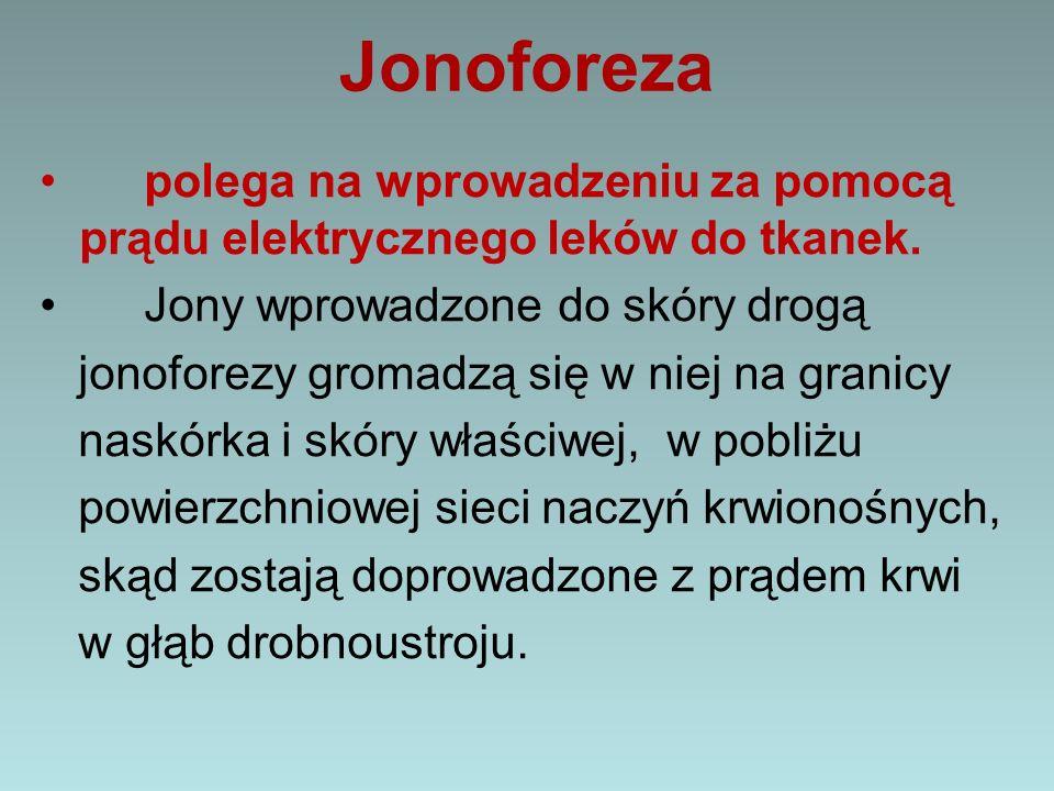 Jonoforeza polega na wprowadzeniu za pomocą prądu elektrycznego leków do tkanek. Jony wprowadzone do skóry drogą jonoforezy gromadzą się w niej na gra