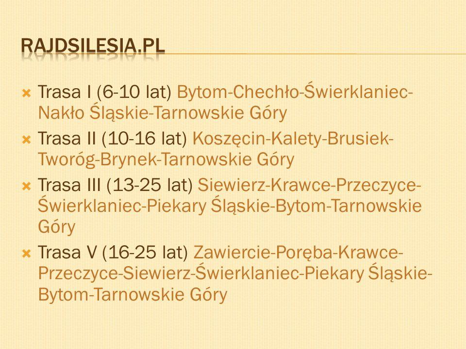 Trasa I (6-10 lat) Bytom-Chechło-Świerklaniec- Nakło Śląskie-Tarnowskie Góry Trasa II (10-16 lat) Koszęcin-Kalety-Brusiek- Tworóg-Brynek-Tarnowskie Góry Trasa III (13-25 lat) Siewierz-Krawce-Przeczyce- Świerklaniec-Piekary Śląskie-Bytom-Tarnowskie Góry Trasa V (16-25 lat) Zawiercie-Poręba-Krawce- Przeczyce-Siewierz-Świerklaniec-Piekary Śląskie- Bytom-Tarnowskie Góry