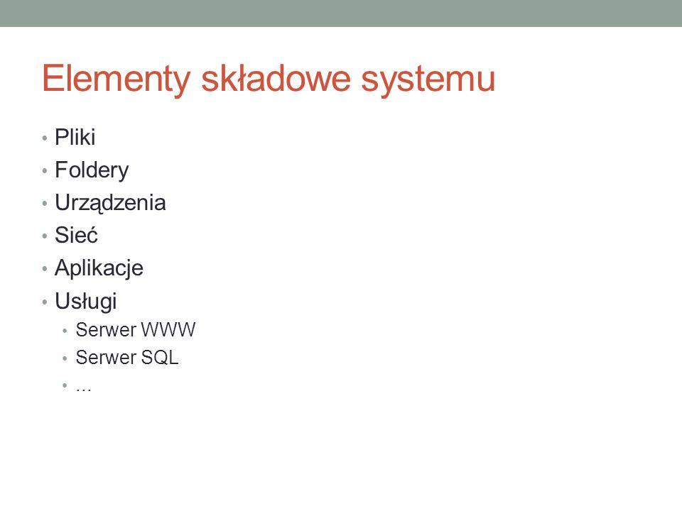 Elementy składowe systemu Pliki Foldery Urządzenia Sieć Aplikacje Usługi Serwer WWW Serwer SQL...