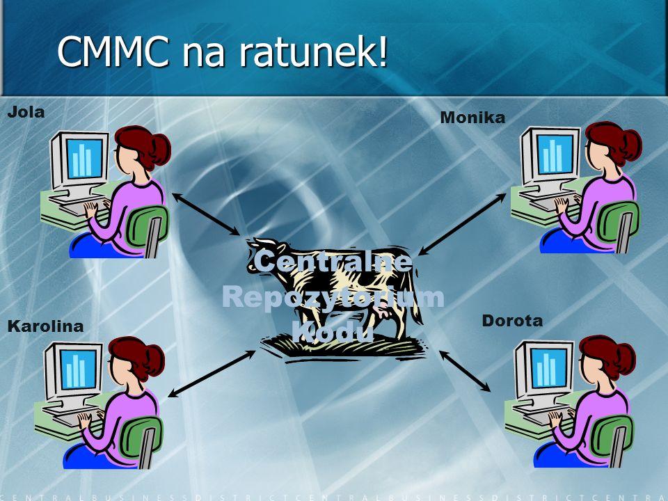 CMMC na ratunek! Jola Monika Karolina Dorota Centralne Repozytorium Kodu