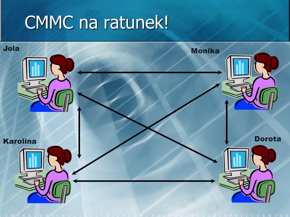CMMC na ratunek! Jola Monika Karolina Dorota