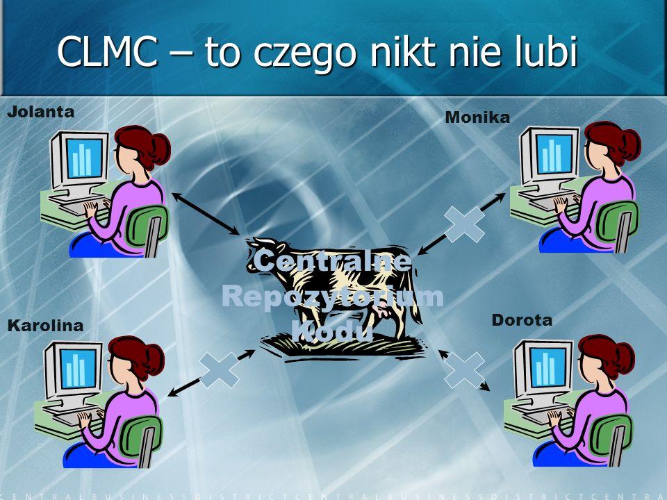 CLMC – to czego nikt nie lubi Jola Monika Karolina Dorota Jolanta Centralne Repozytorium Kodu