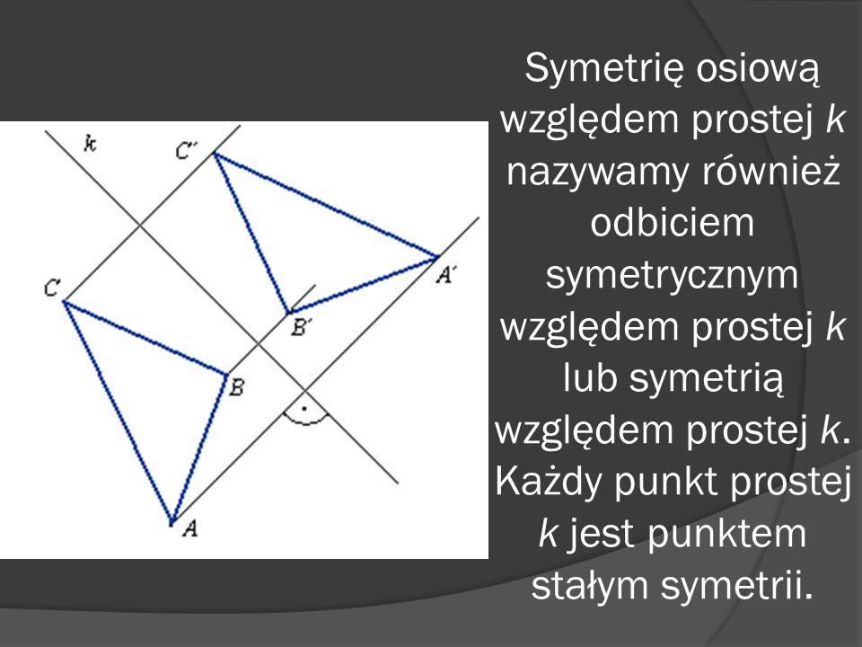 Symetrię osiową względem prostej k nazywamy również odbiciem symetrycznym względem prostej k lub symetrią względem prostej k. Każdy punkt prostej k je