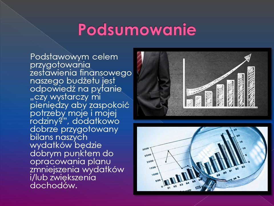 Literatura: http://www.google.pl/search?q=finanse +osobiste&source=lnms&tbm=isch&sa=X &ei=4Bh5UtGZLMbZswaL4IHgCQ&sqi=2& ved=0CAcQ_AUoAQ&biw=1920&bih=90 7 http://pl.wikipedia.org/wiki/Finanse osobiste http://efinansowo.pl/