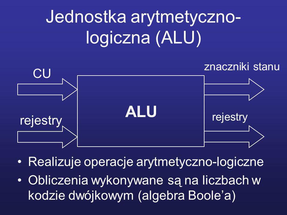 Jednostka arytmetyczno- logiczna (ALU) Realizuje operacje arytmetyczno-logiczne Obliczenia wykonywane są na liczbach w kodzie dwójkowym (algebra Boolea) ALU CU rejestry znaczniki stanu rejestry