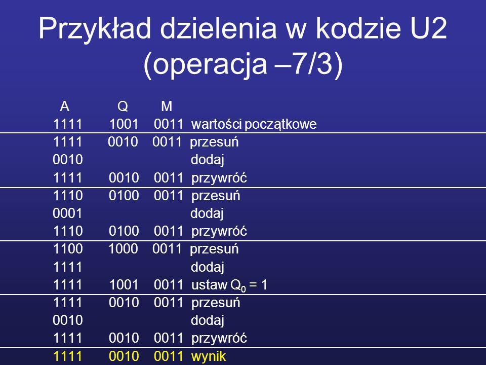 Przykład dzielenia w kodzie U2 (operacja –7/3) A Q M 1111 1001 0011 wartości początkowe 1111 0010 0011 przesuń 0010 dodaj 1111 0010 0011 przywróć 1110 0100 0011 przesuń 0001 dodaj 1110 0100 0011 przywróć 1100 1000 0011 przesuń 1111 dodaj 1111 1001 0011 ustaw Q 0 = 1 1111 0010 0011 przesuń 0010 dodaj 1111 0010 0011 przywróć 1111 0010 0011 wynik