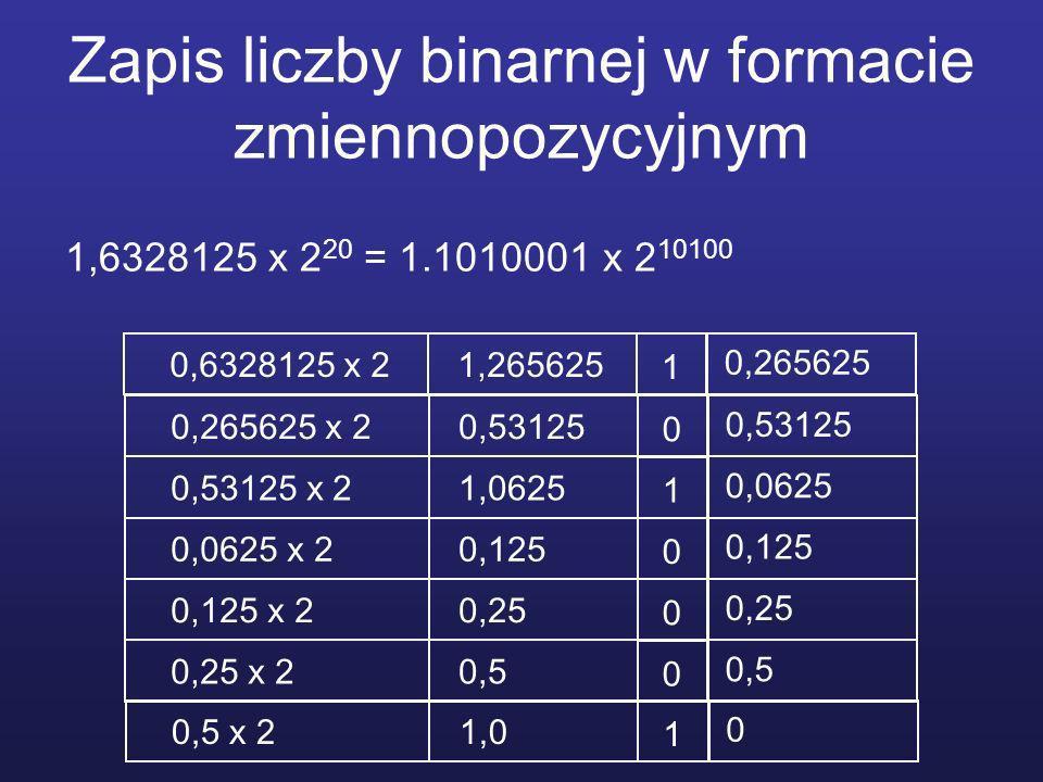 Zapis liczby binarnej w formacie zmiennopozycyjnym 1,6328125 x 2 20 = 1.1010001 x 2 10100 1 0,6328125 x 21,265625 0,265625 0 0,265625 x 20,53125 1 0,53125 x 21,0625 0,0625 0 0,0625 x 20,125 0 0,125 x 20,25 0 0,25 x 20,5 1 0,5 x 21,0 0