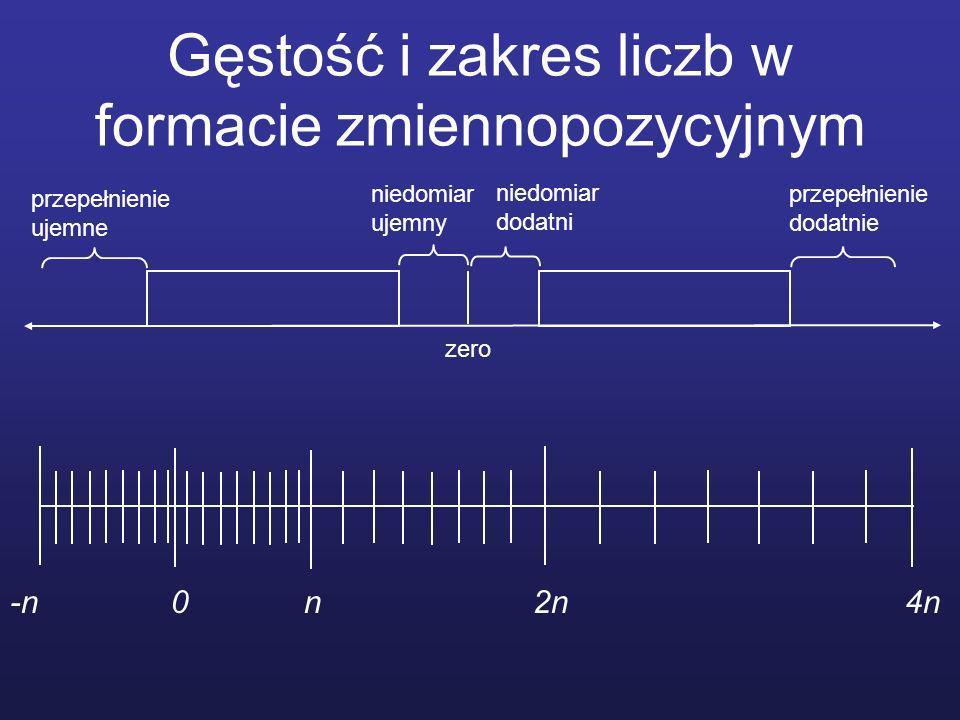 Gęstość i zakres liczb w formacie zmiennopozycyjnym -n 0 n 2n 4n przepełnienie ujemne przepełnienie dodatnie zero niedomiar ujemny niedomiar dodatni