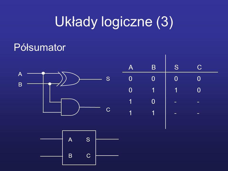 Układy logiczne (3) Półsumator ABAB SCSC ABSC0000011010--11--ABSC0000011010--11-- A S B C