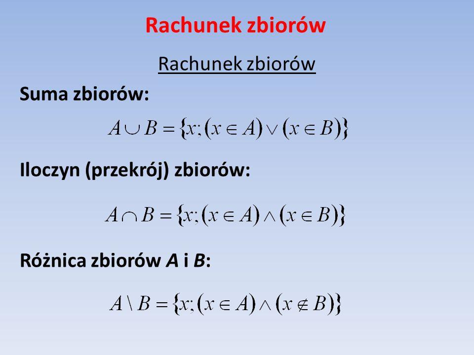 Rachunek zbiorów Suma zbiorów: Iloczyn (przekrój) zbiorów: Różnica zbiorów A i B:
