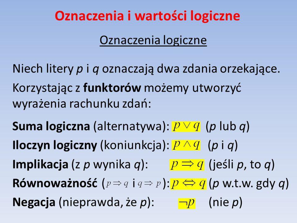 Oznaczenia i wartości logiczne Oznaczenia logiczne Niech litery p i q oznaczają dwa zdania orzekające. Korzystając z funktorów możemy utworzyć wyrażen