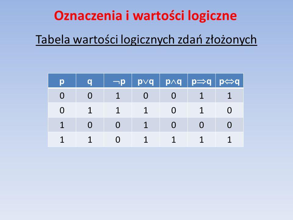 Oznaczenia i wartości logiczne Tabela wartości logicznych zdań złożonych pq pp q 0010011 0111010 1001000 1101111