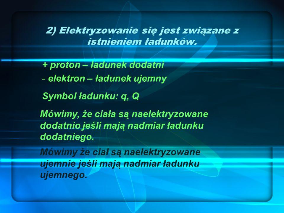 ATOM elektrony protony neutrony