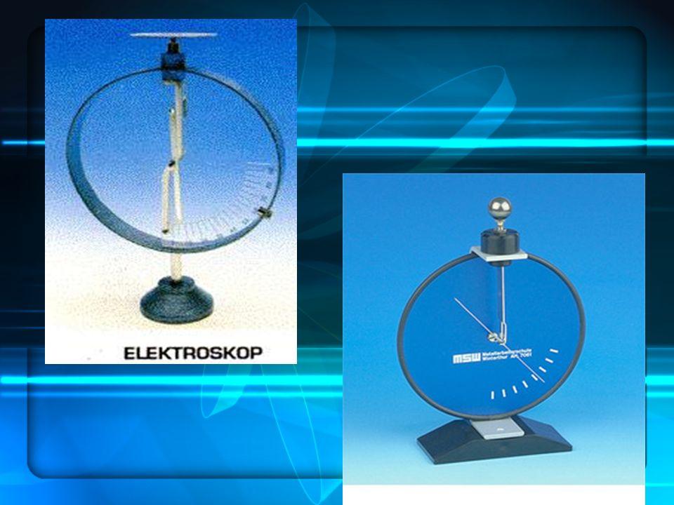 Do czego służy elektroskop?