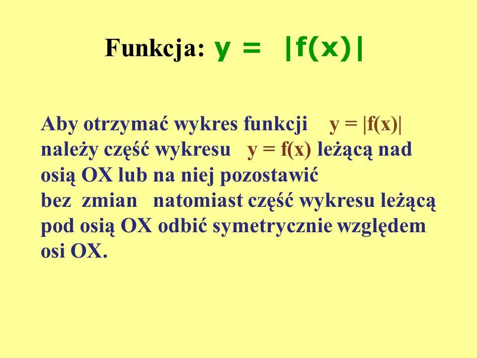 Funkcja: y = |f(x)| Aby otrzymać wykres funkcji y = |f(x)| należy część wykresu y = f(x) leżącą nad osią OX lub na niej pozostawić bez zmian natomiast