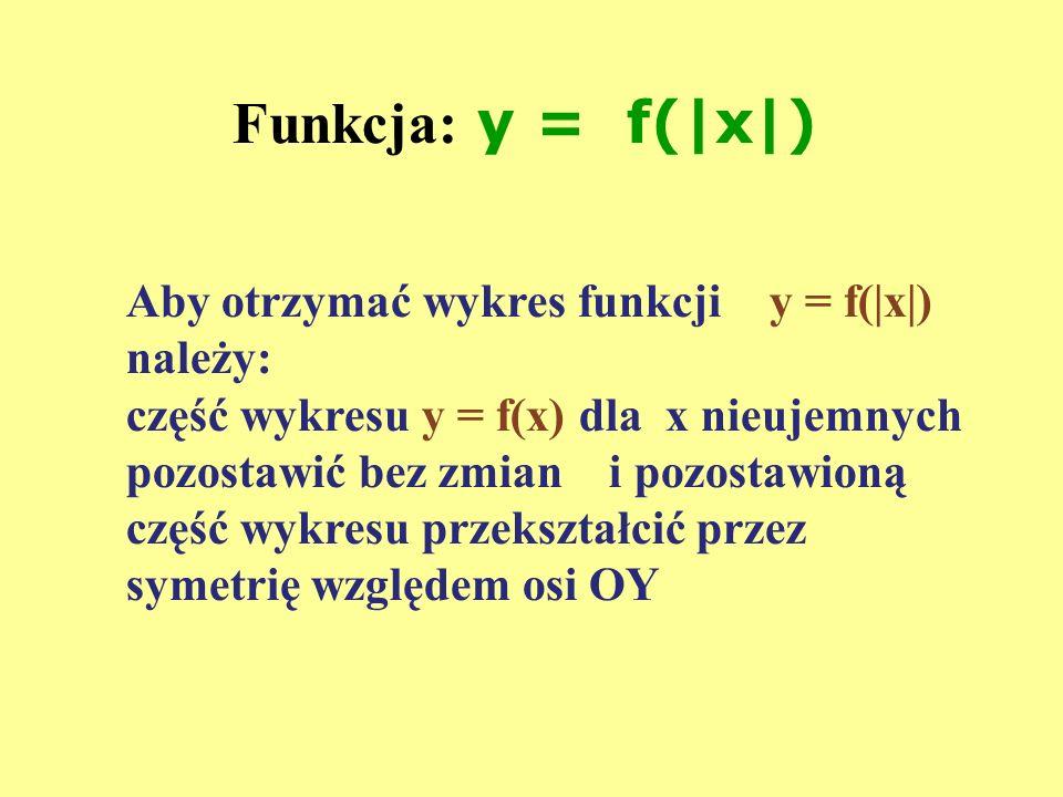 Funkcja: y = f(|x|) Aby otrzymać wykres funkcji y = f(|x|) należy: część wykresu y = f(x) dla x nieujemnych pozostawić bez zmian i pozostawioną część
