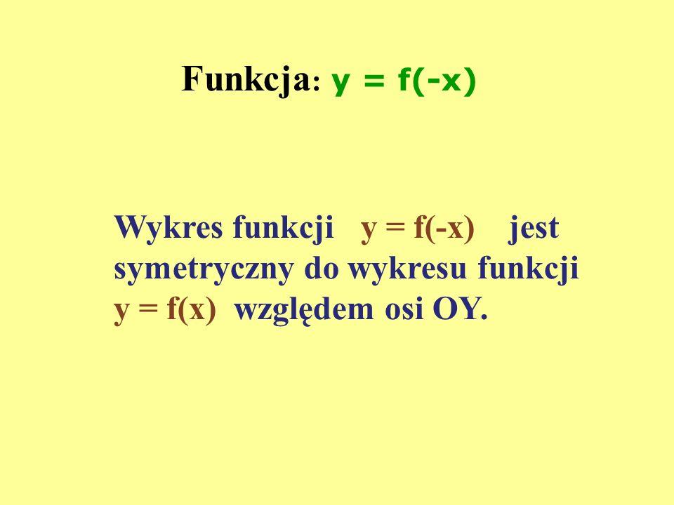Funkcja : y = f(-x) Wykres funkcji y = f(-x) jest symetryczny do wykresu funkcji y = f(x) względem osi OY.