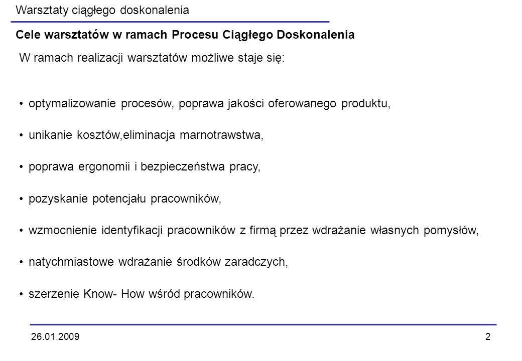 Warsztaty ciągłego doskonalenia 26.01.20093 PCD jest skrótem od Procesu Ciągłego Doskonalenia...