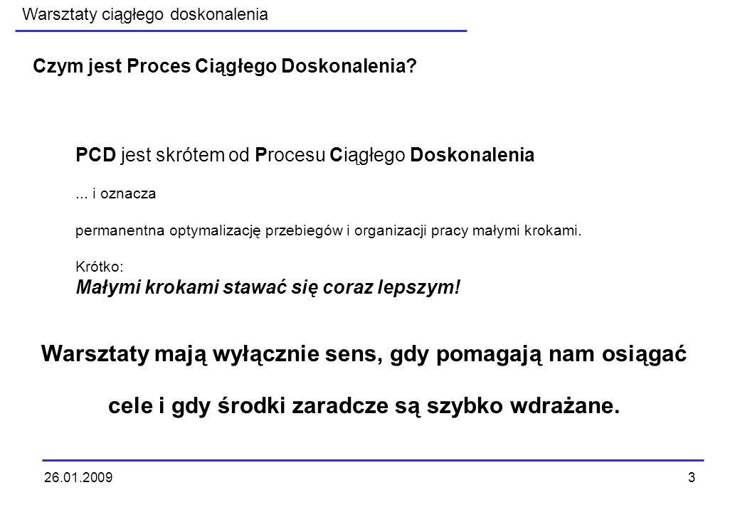 Warsztaty ciągłego doskonalenia 26.01.20093 PCD jest skrótem od Procesu Ciągłego Doskonalenia... i oznacza permanentna optymalizację przebiegów i orga