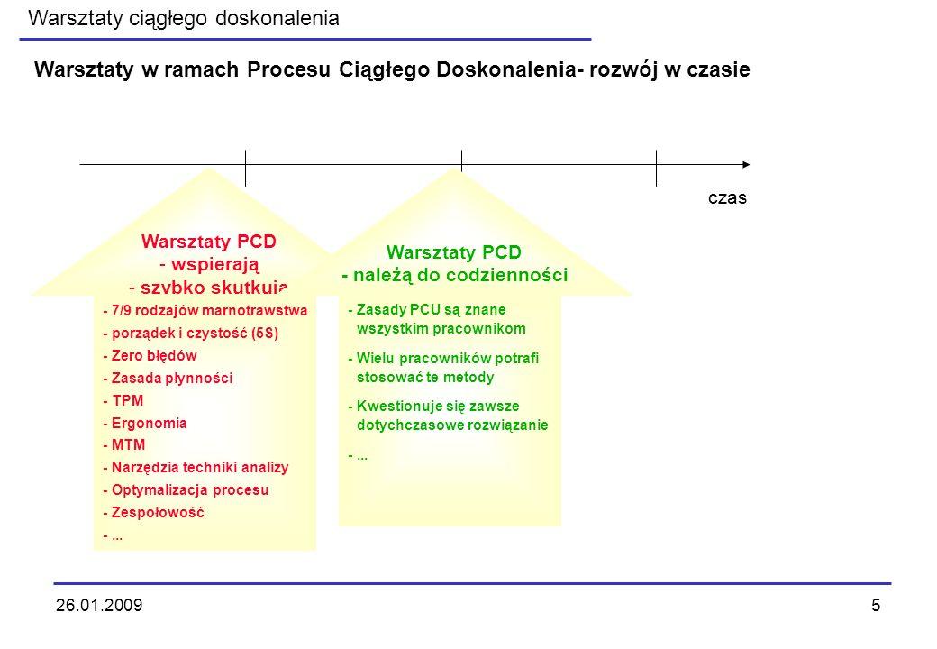 Warsztaty ciągłego doskonalenia 26.01.20095 Warsztaty PCD - wspierają - szybko skutkują - 7/9 rodzajów marnotrawstwa - porządek i czystość (5S) - Zero